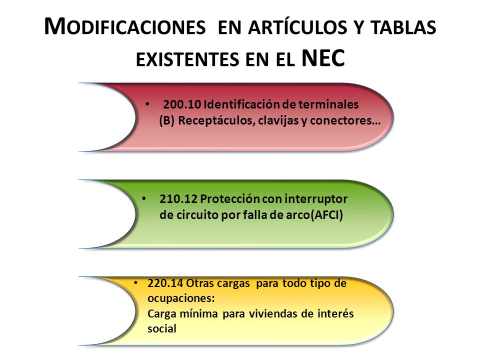 Modificaciones en artículos y tablas existentes en el NEC