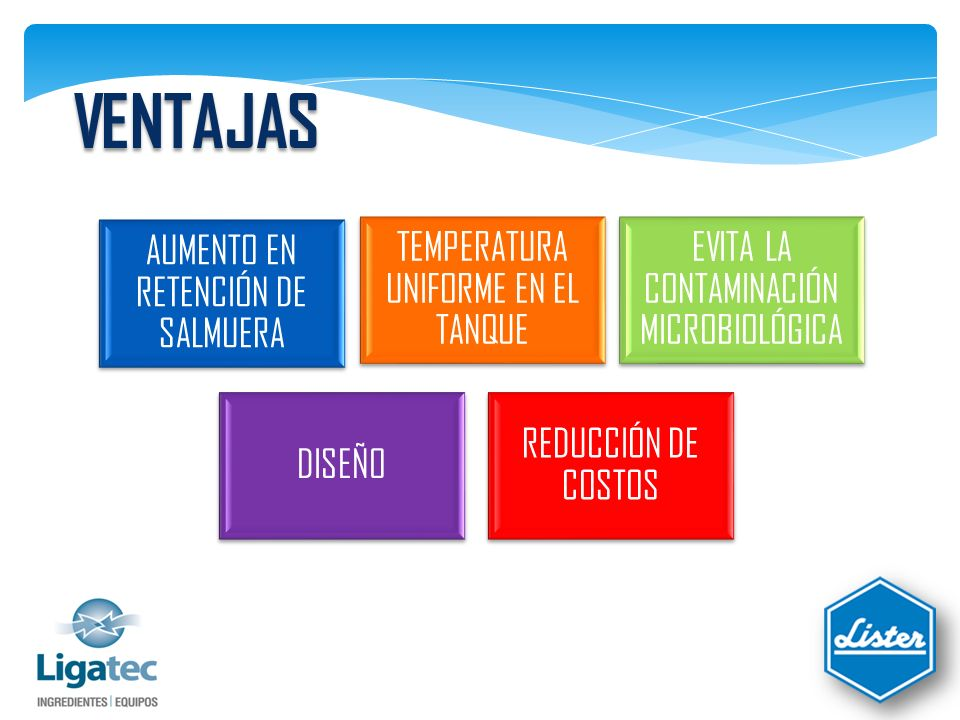 VENTAJAS REDUCCIÓN DE COSTOS EVITA LA CONTAMINACIÓN MICROBIOLÓGICA