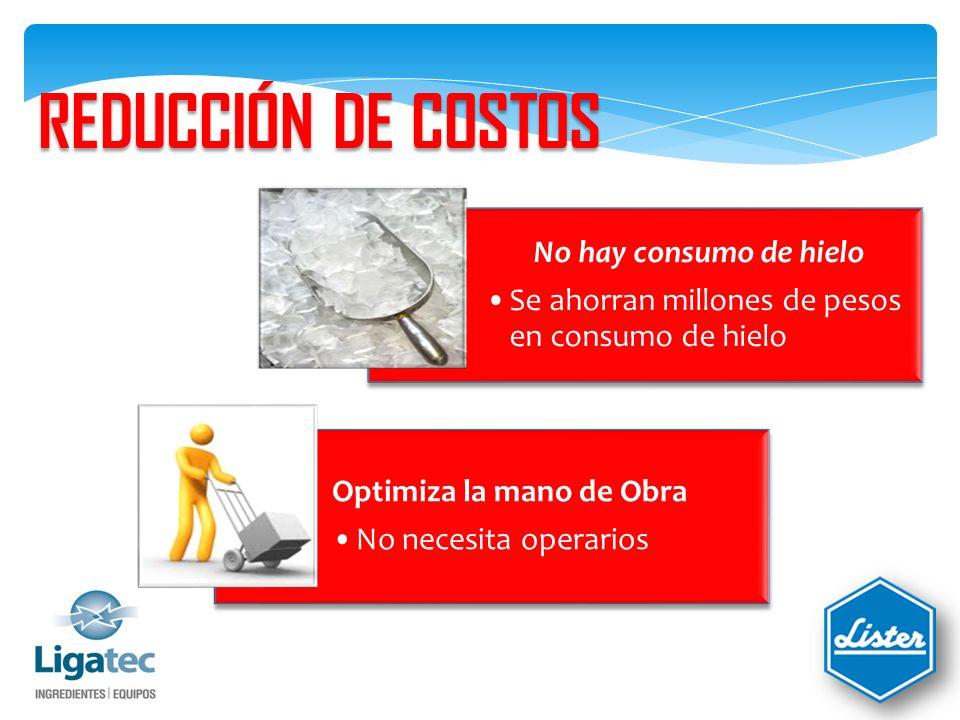 REDUCCIÓN DE COSTOS No hay consumo de hielo