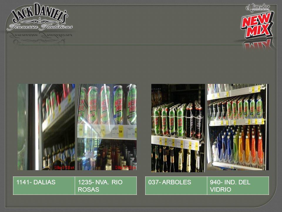 1141- DALIAS 1235- NVA. RIO ROSAS 037- ARBOLES 940- IND. DEL VIDRIO