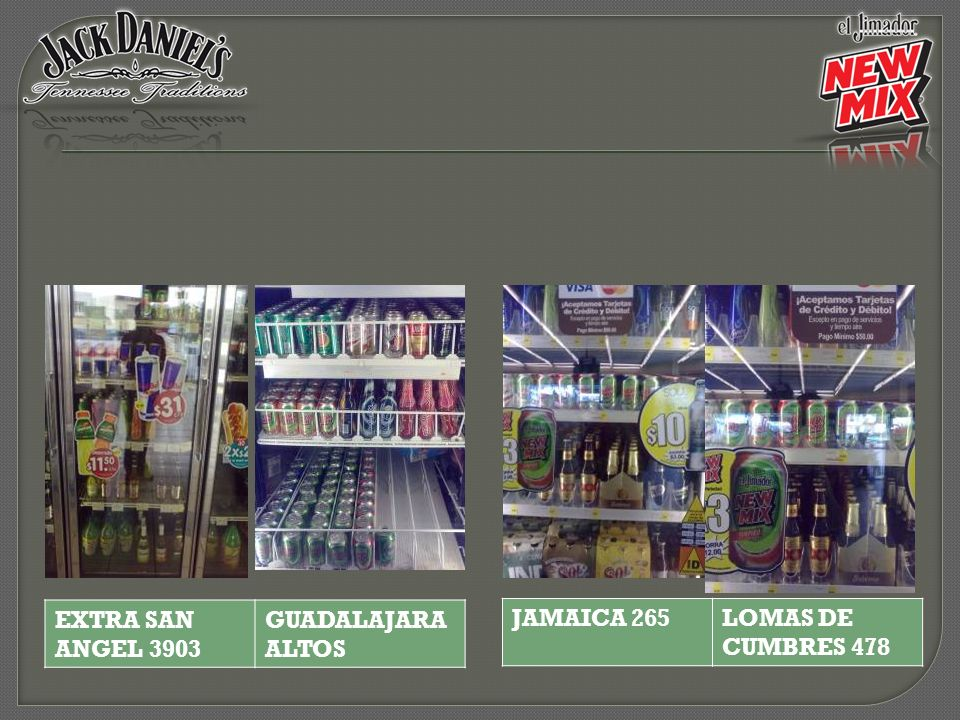 EXTRA SAN ANGEL 3903 GUADALAJARA ALTOS JAMAICA 265 LOMAS DE CUMBRES 478