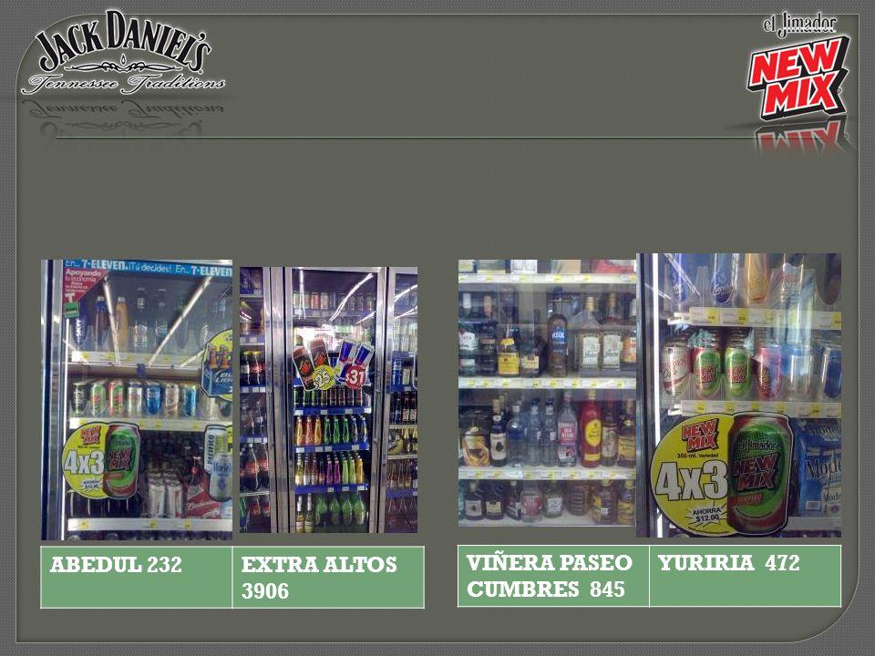 ABEDUL 232 EXTRA ALTOS 3906 VIÑERA PASEO CUMBRES 845 YURIRIA 472