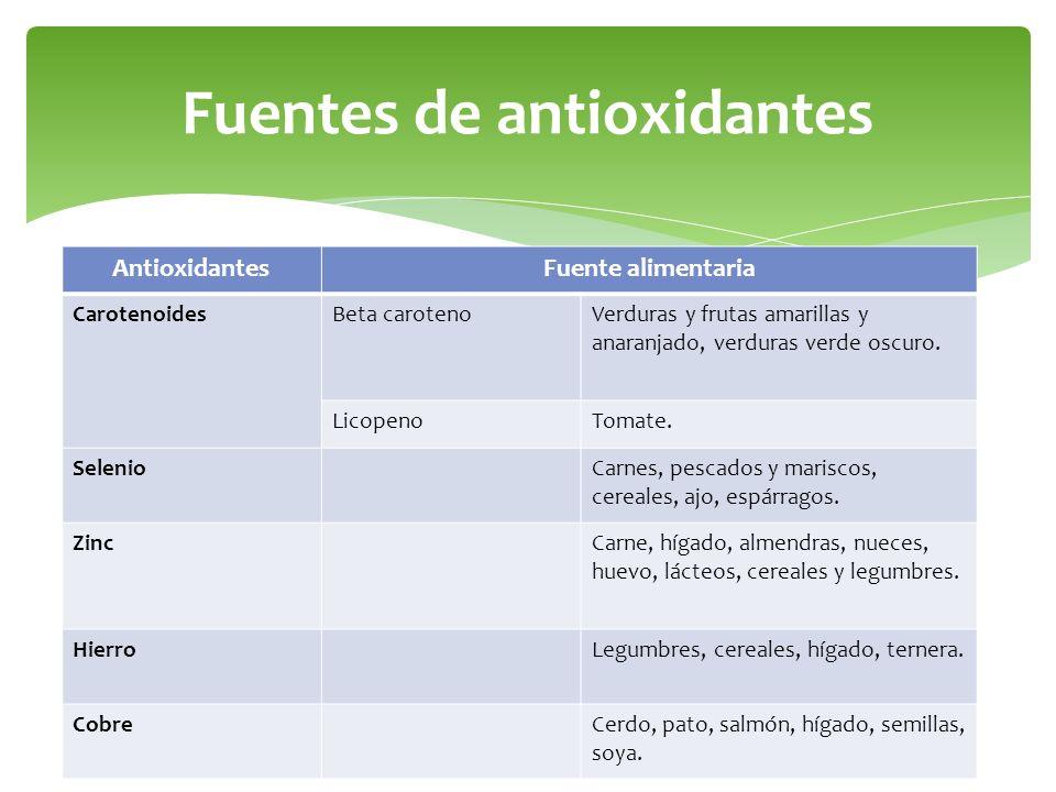 Fuentes de antioxidantes