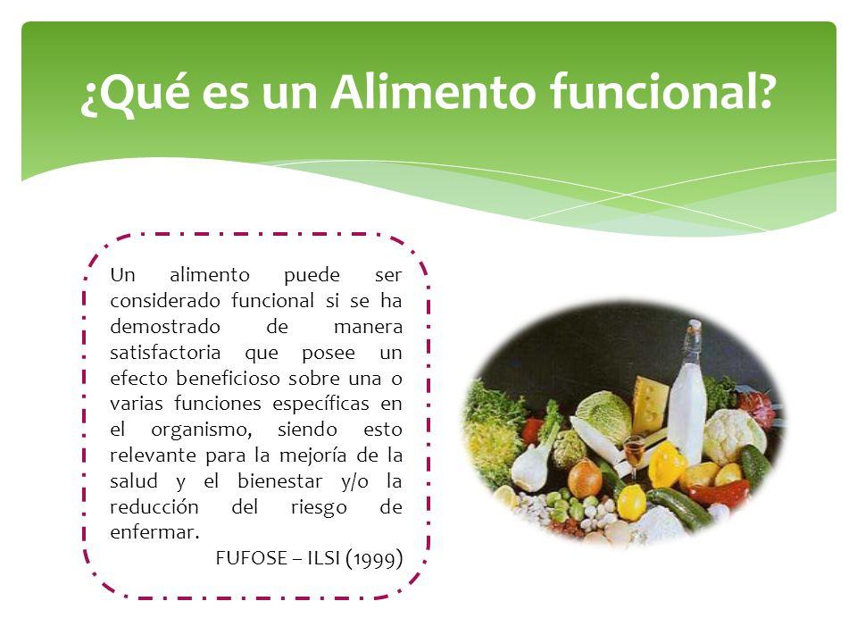 ¿Qué es un Alimento funcional