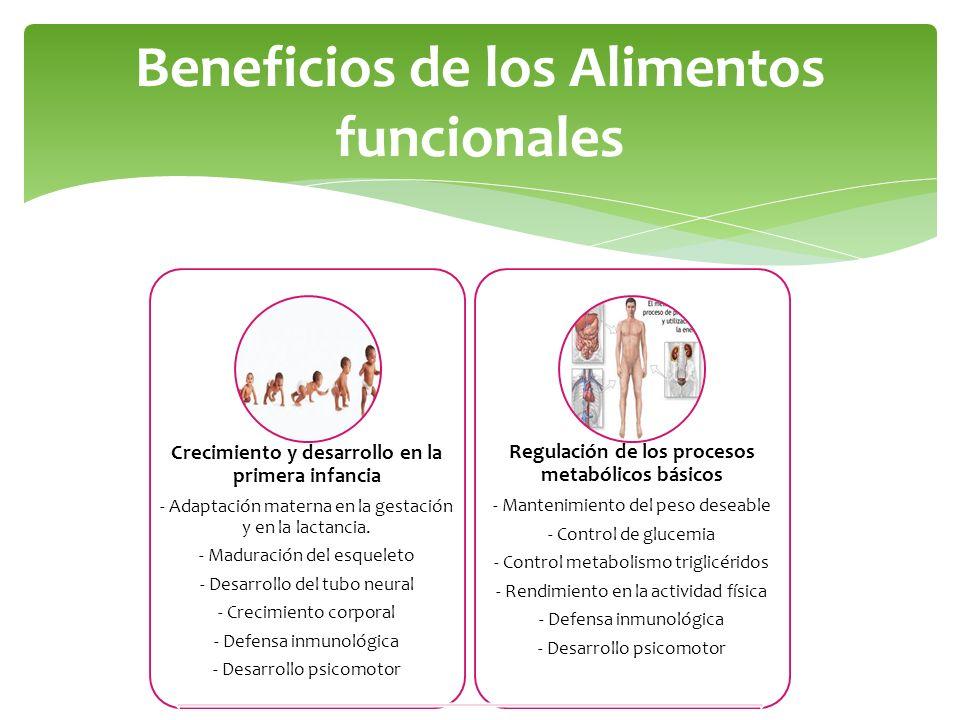 Beneficios de los Alimentos funcionales
