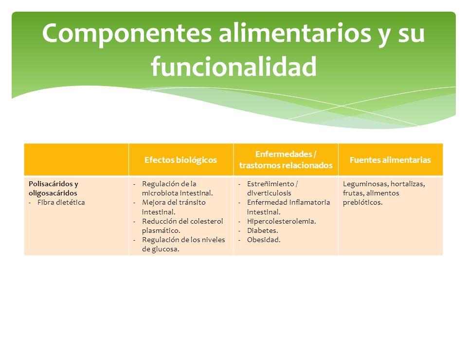 Componentes alimentarios y su funcionalidad