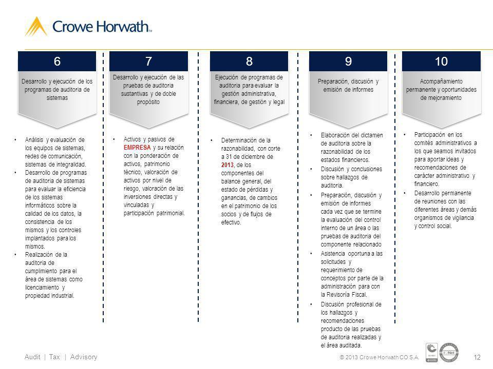 6 Desarrollo y ejecución de los programas de auditoria de sistemas. 7.