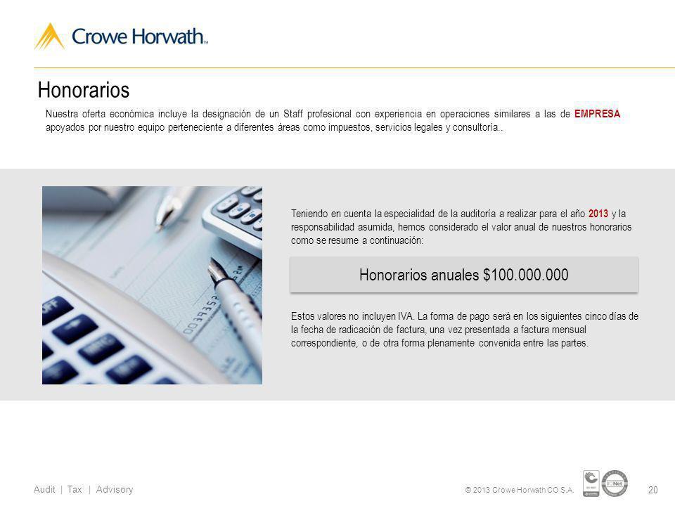 Honorarios Honorarios anuales $100.000.000