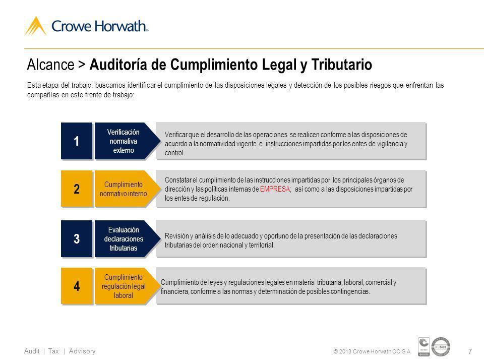 Alcance > Auditoría de Cumplimiento Legal y Tributario
