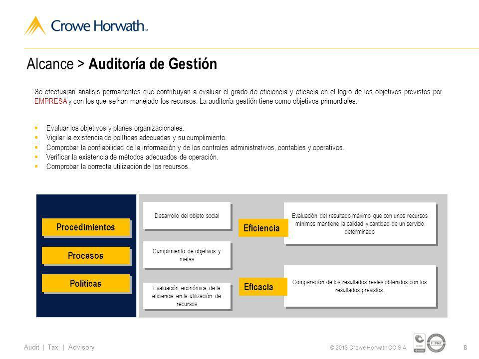 Alcance > Auditoría de Gestión