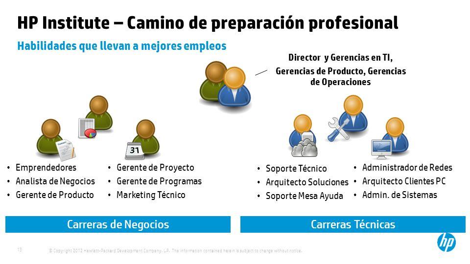 HP Institute – Camino de preparación profesional