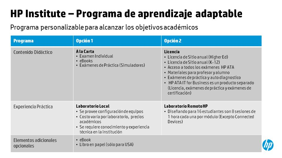 HP Institute – Programa de aprendizaje adaptable