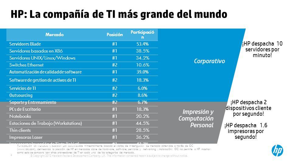 HP: La compañía de TI más grande del mundo