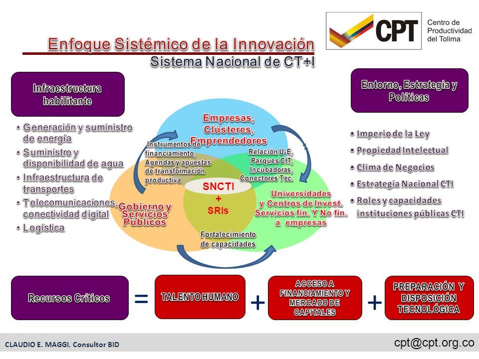 Entorno, Estrategia y Políticas Infraestructura habilitante