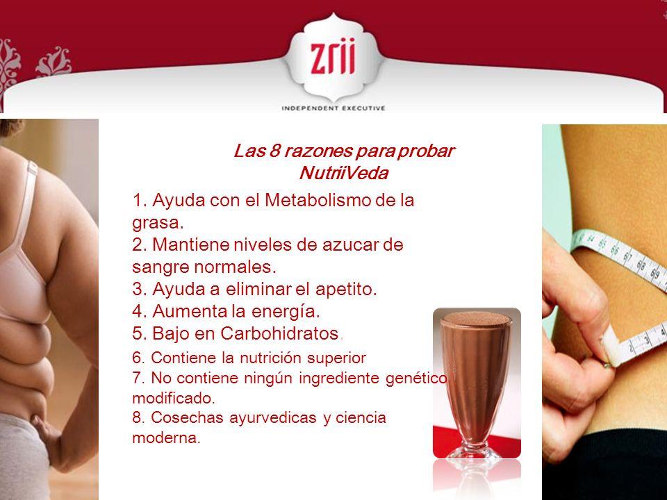 Las 8 razones para probar NutriiVeda