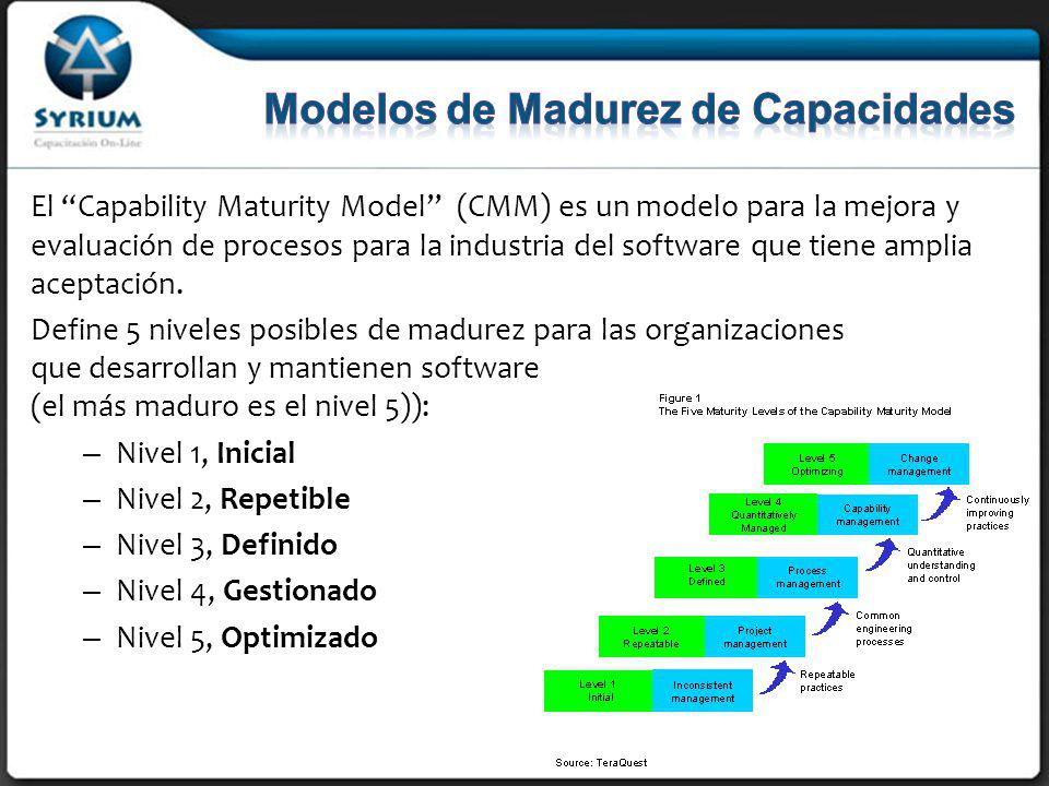 Modelos de Madurez de Capacidades