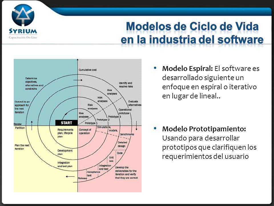 Modelos de Ciclo de Vida en la industria del software