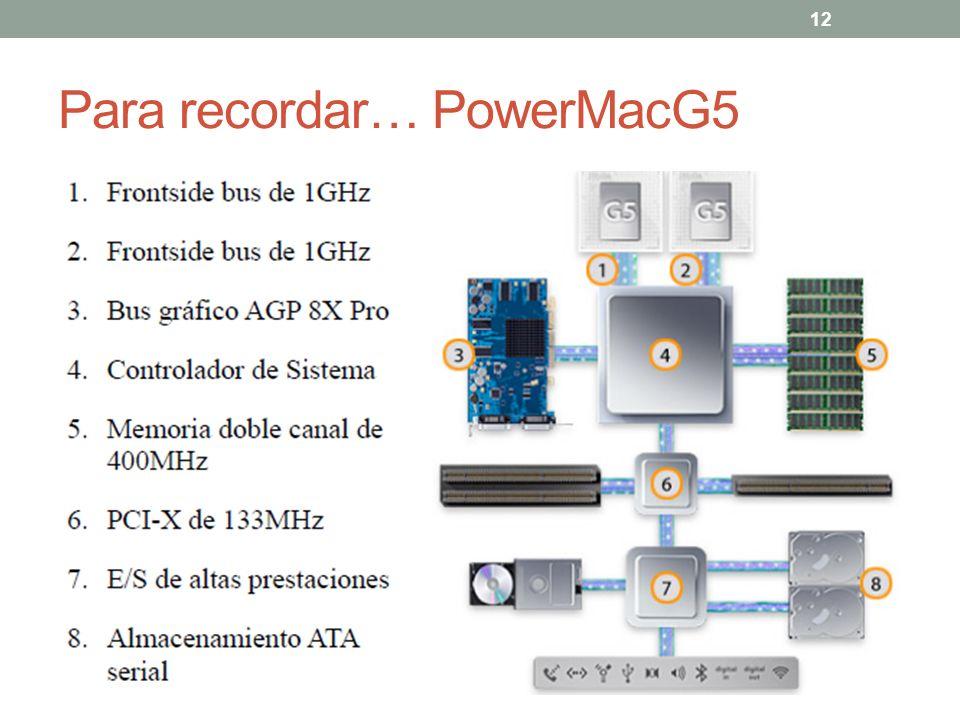 Para recordar… PowerMacG5