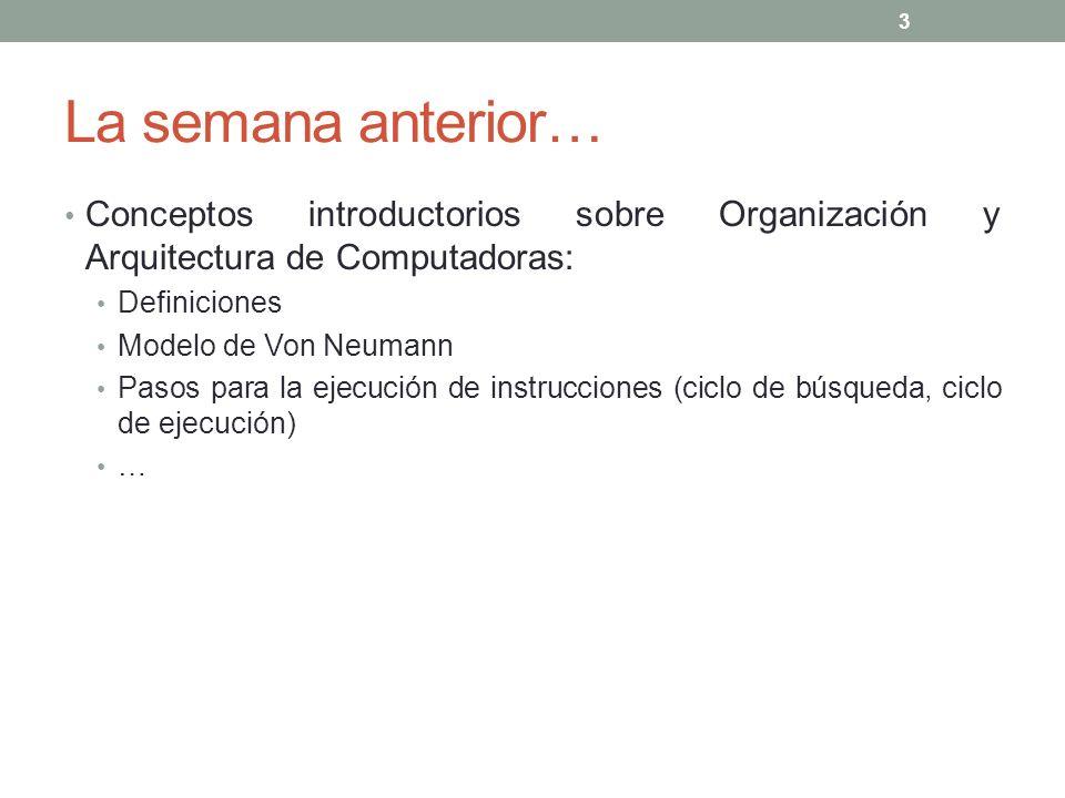 La semana anterior… Conceptos introductorios sobre Organización y Arquitectura de Computadoras: Definiciones.