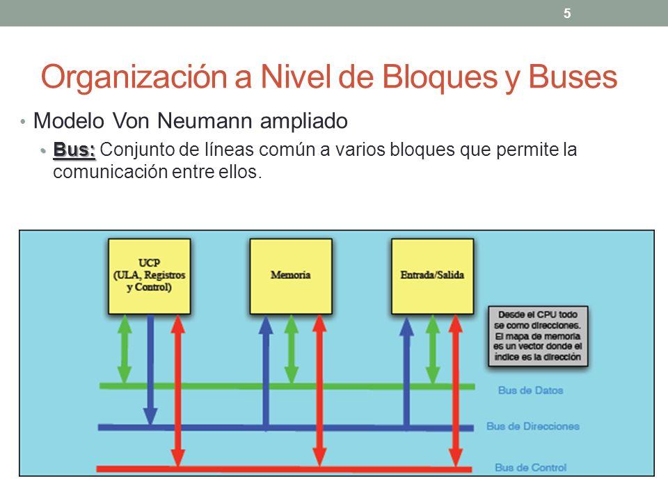 Organización a Nivel de Bloques y Buses