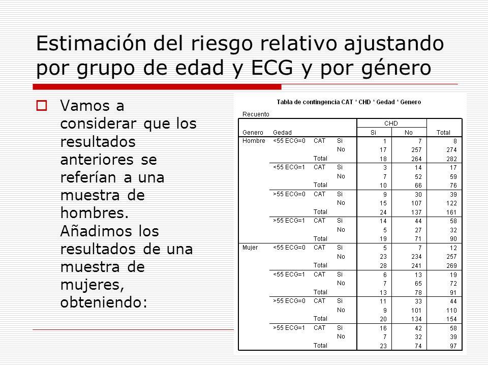 Estimación del riesgo relativo ajustando por grupo de edad y ECG y por género