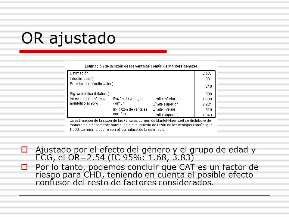 OR ajustado Ajustado por el efecto del género y el grupo de edad y ECG, el OR=2.54 (IC 95%: 1.68, 3.83)