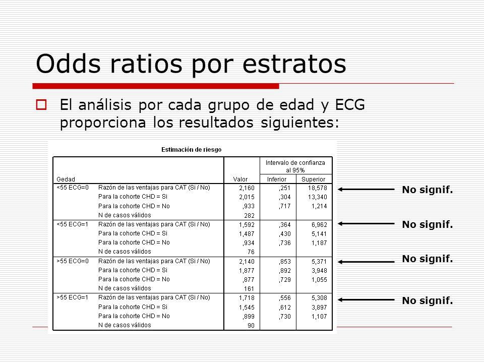 Odds ratios por estratos