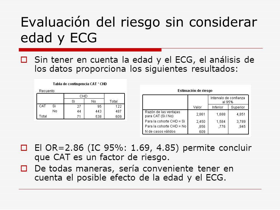 Evaluación del riesgo sin considerar edad y ECG