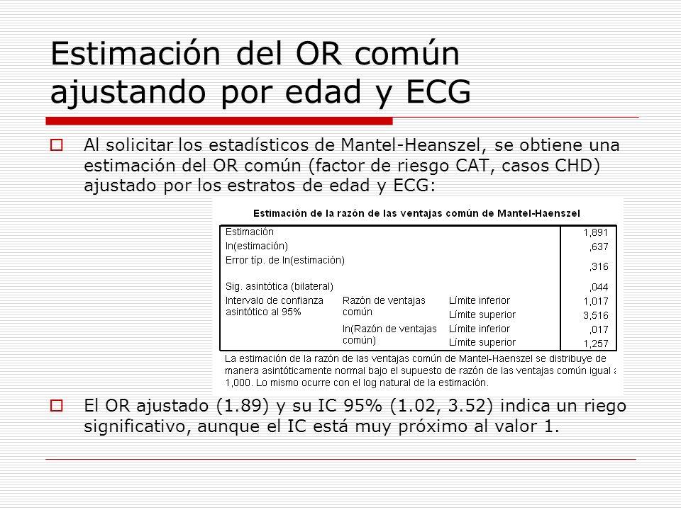 Estimación del OR común ajustando por edad y ECG