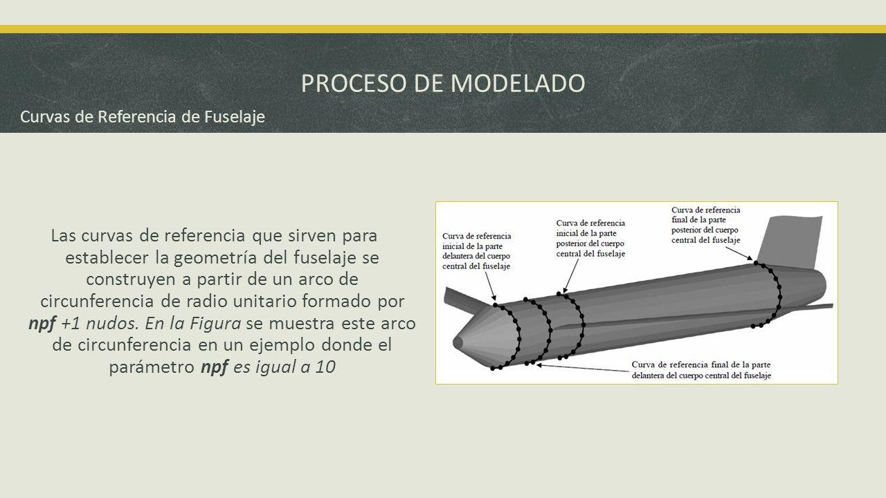 PROCESO DE MODELADO Curvas de Referencia de Fuselaje.