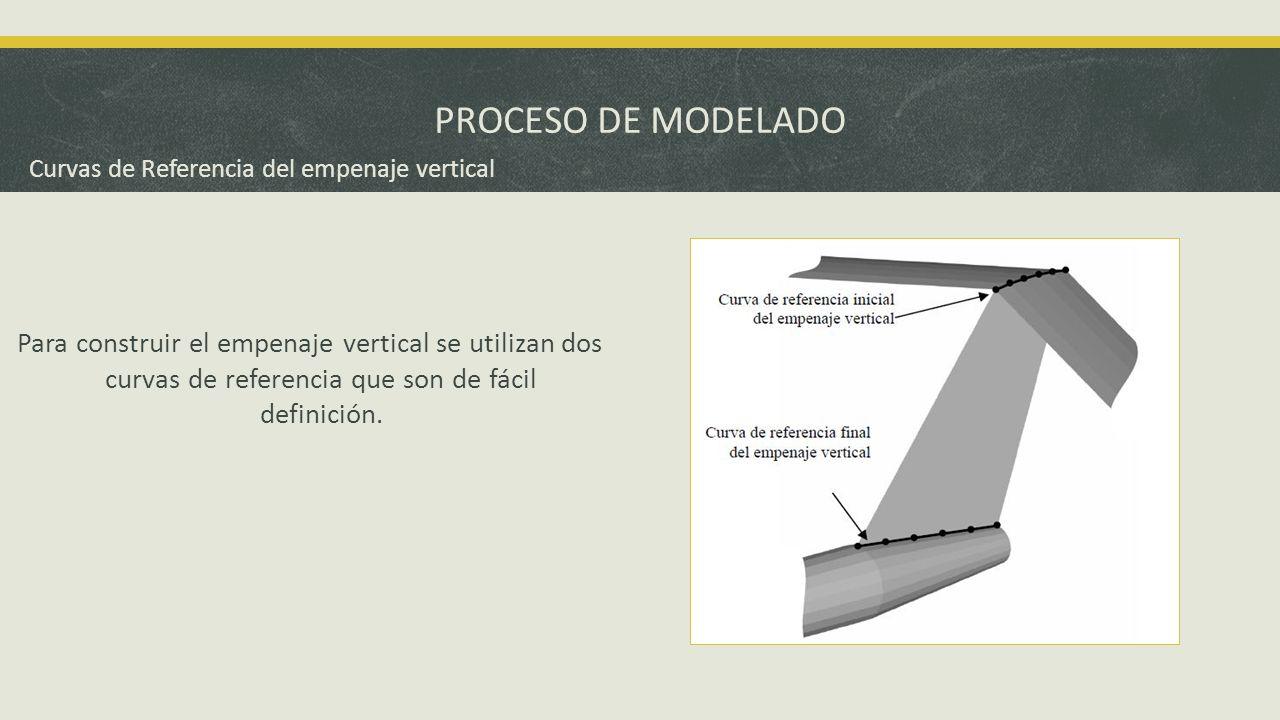 PROCESO DE MODELADO Curvas de Referencia del empenaje vertical.
