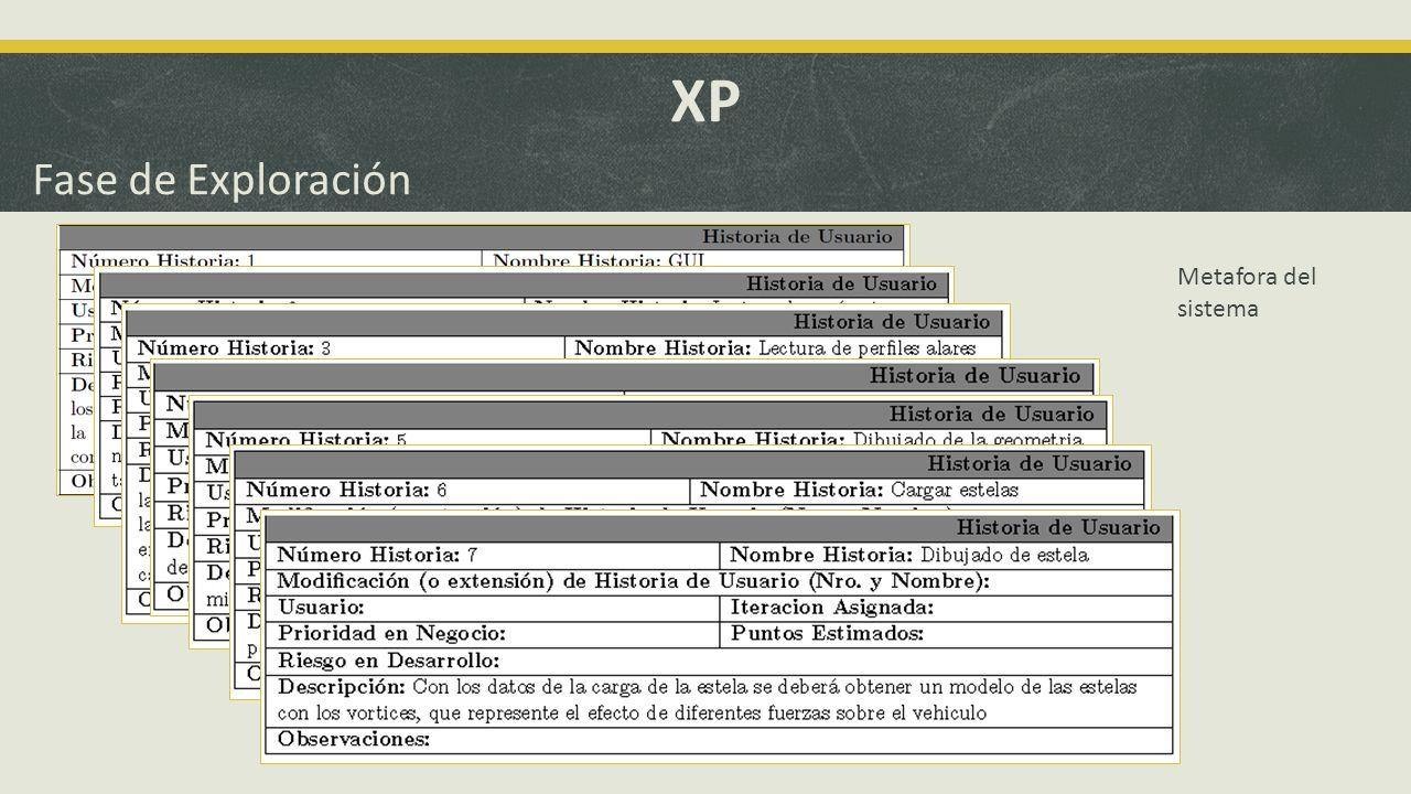 XP Fase de Exploración Metafora del sistema