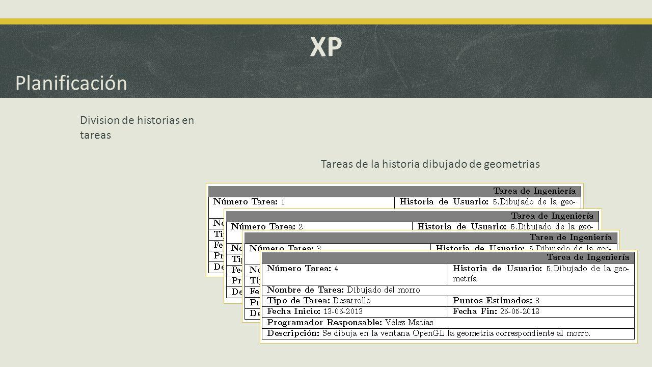 XP Planificación Division de historias en tareas