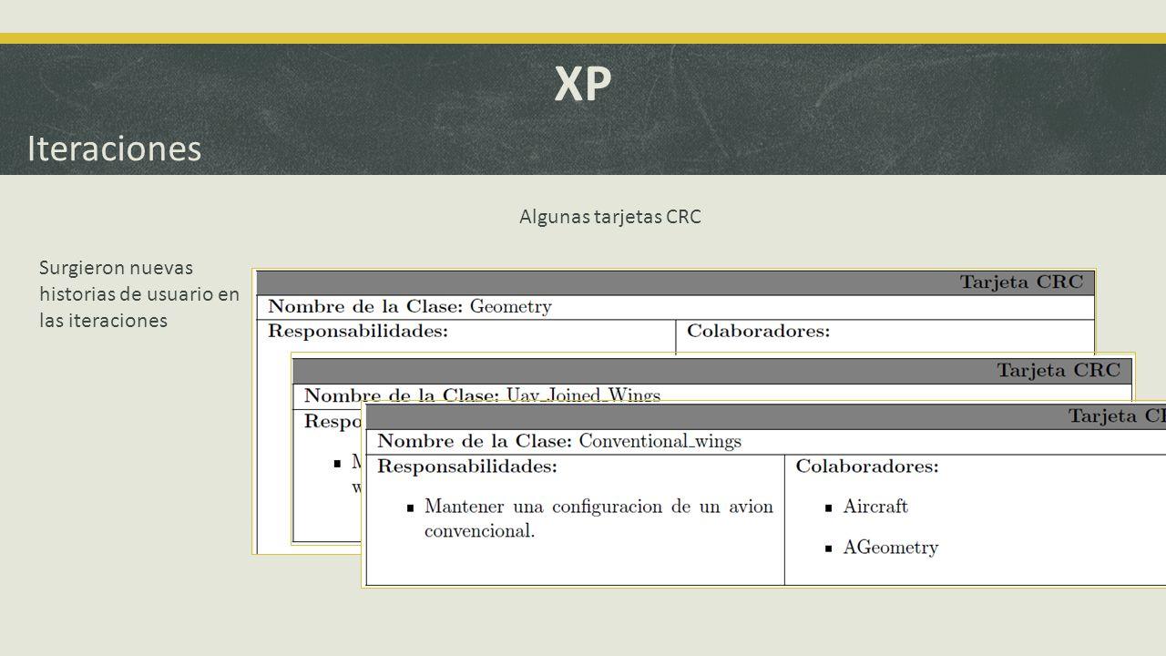XP Iteraciones Algunas tarjetas CRC