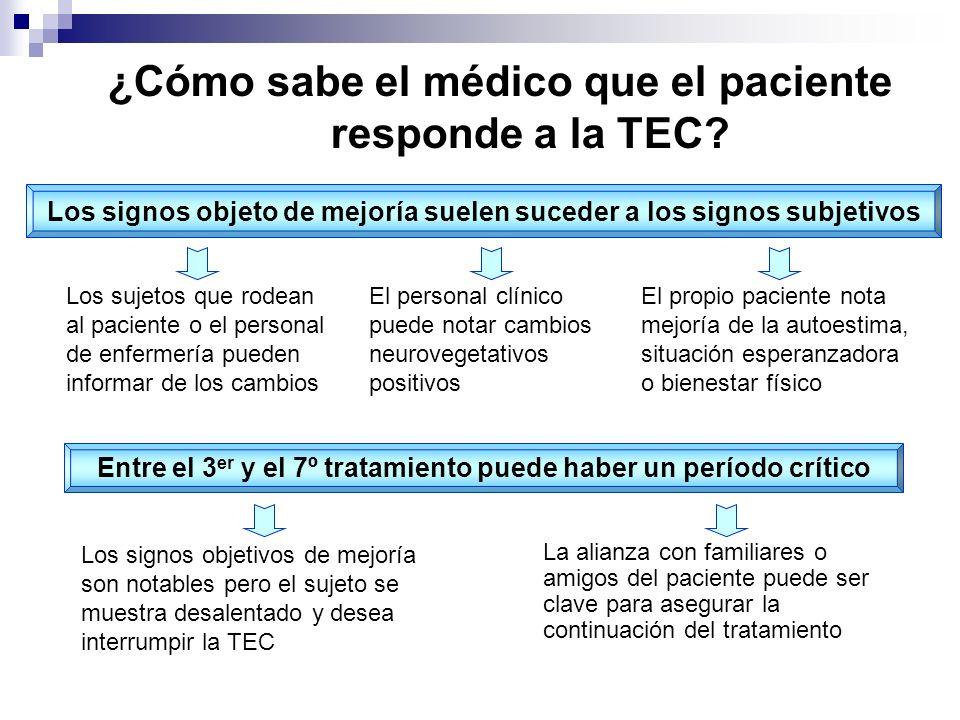 ¿Cómo sabe el médico que el paciente responde a la TEC