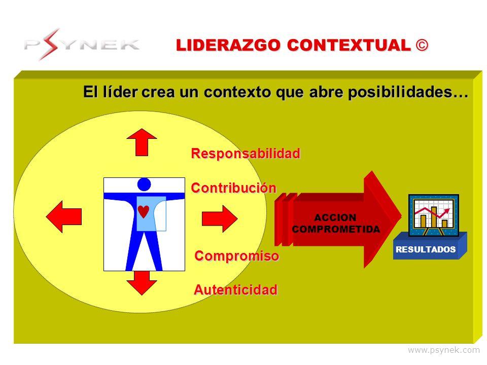 LIDERAZGO CONTEXTUAL ©