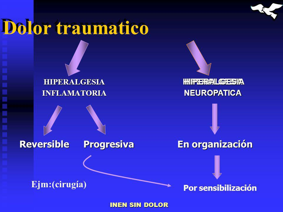 Dolor traumatico Reversible Progresiva En organización Ejm:(cirugía)