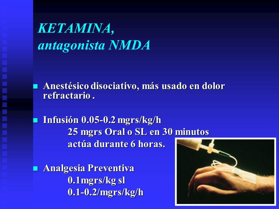 KETAMINA, antagonista NMDA