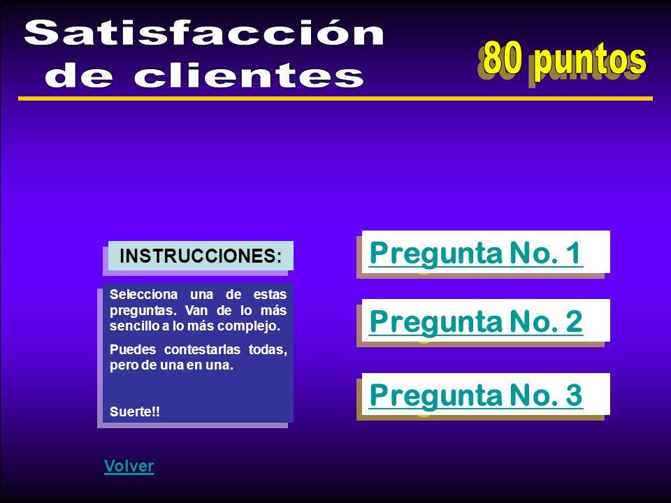 Satisfacción de clientes 80 puntos Pregunta No. 1 Pregunta No. 2