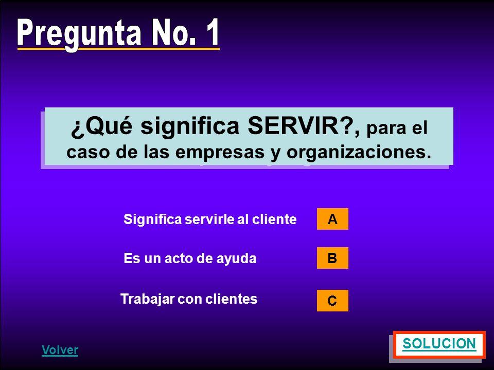 ¿Qué significa SERVIR , para el caso de las empresas y organizaciones.