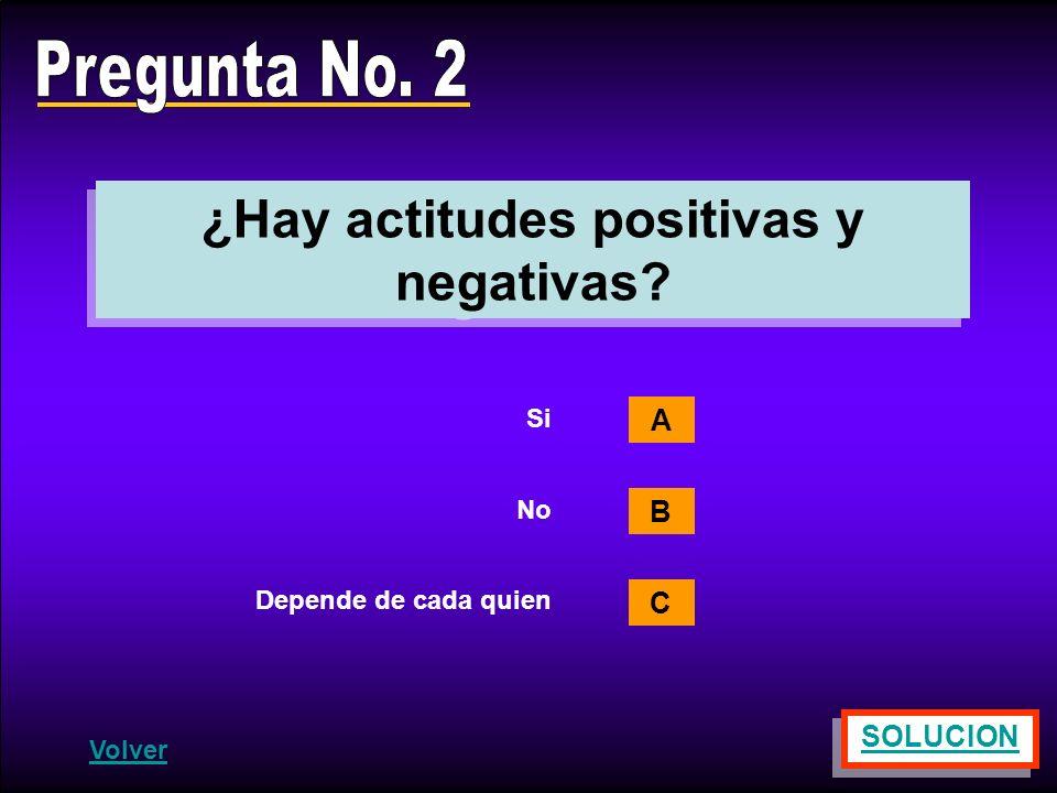 ¿Hay actitudes positivas y negativas