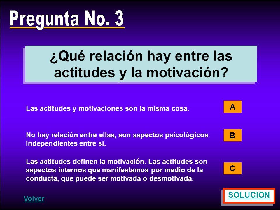 ¿Qué relación hay entre las actitudes y la motivación