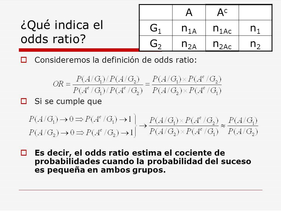 ¿Qué indica el odds ratio