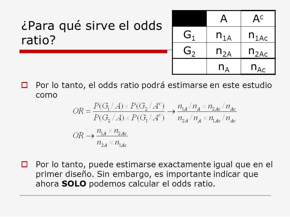 ¿Para qué sirve el odds ratio
