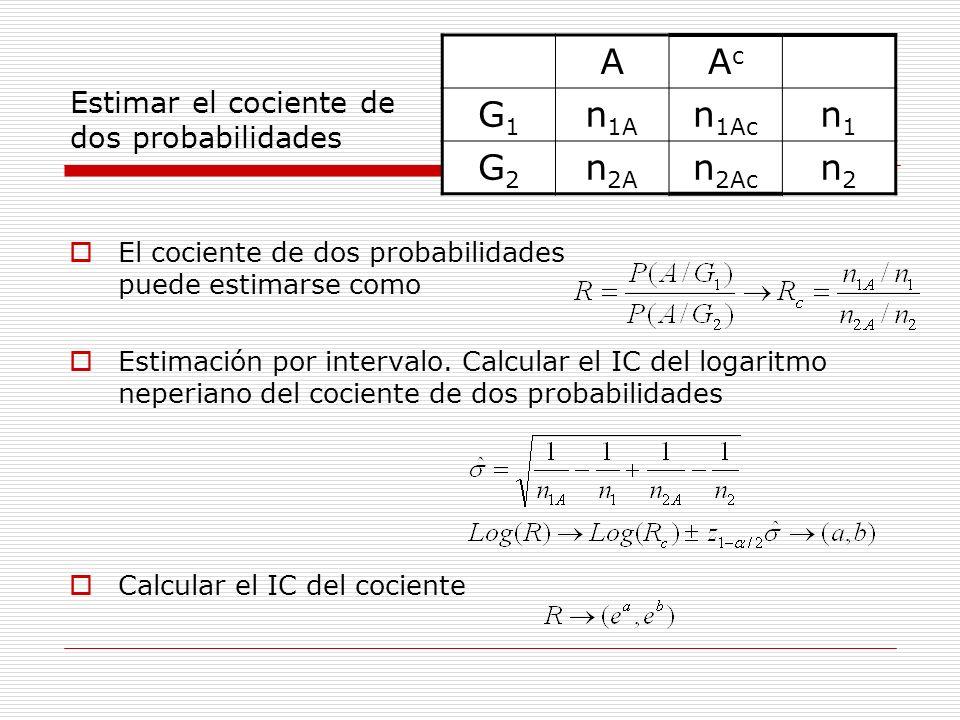 Estimar el cociente de dos probabilidades