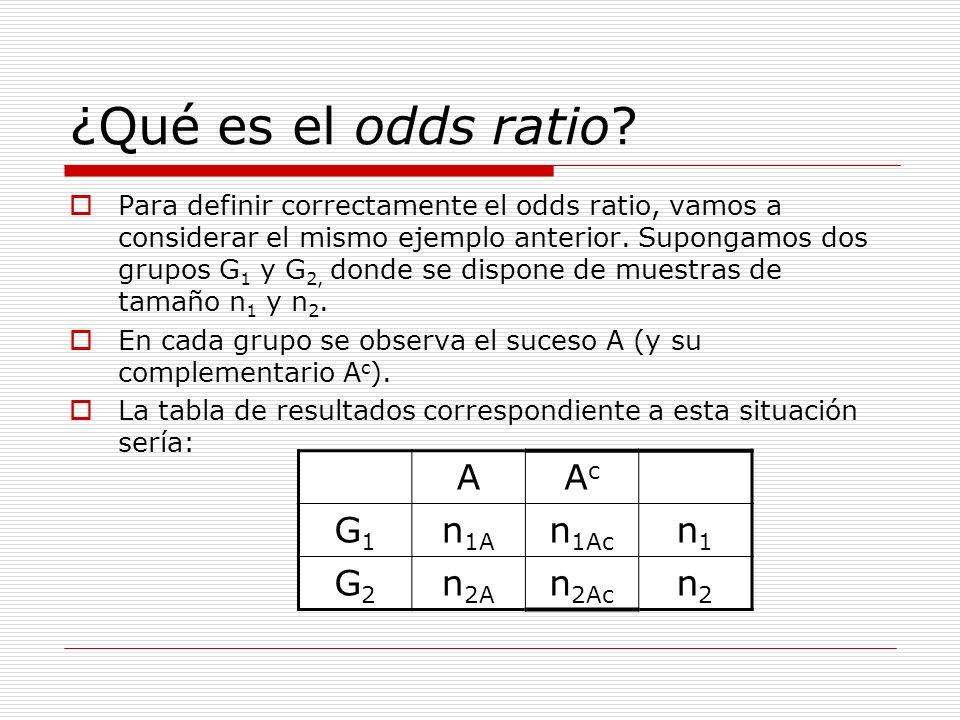 ¿Qué es el odds ratio A Ac G1 n1A n1Ac n1 G2 n2A n2Ac n2