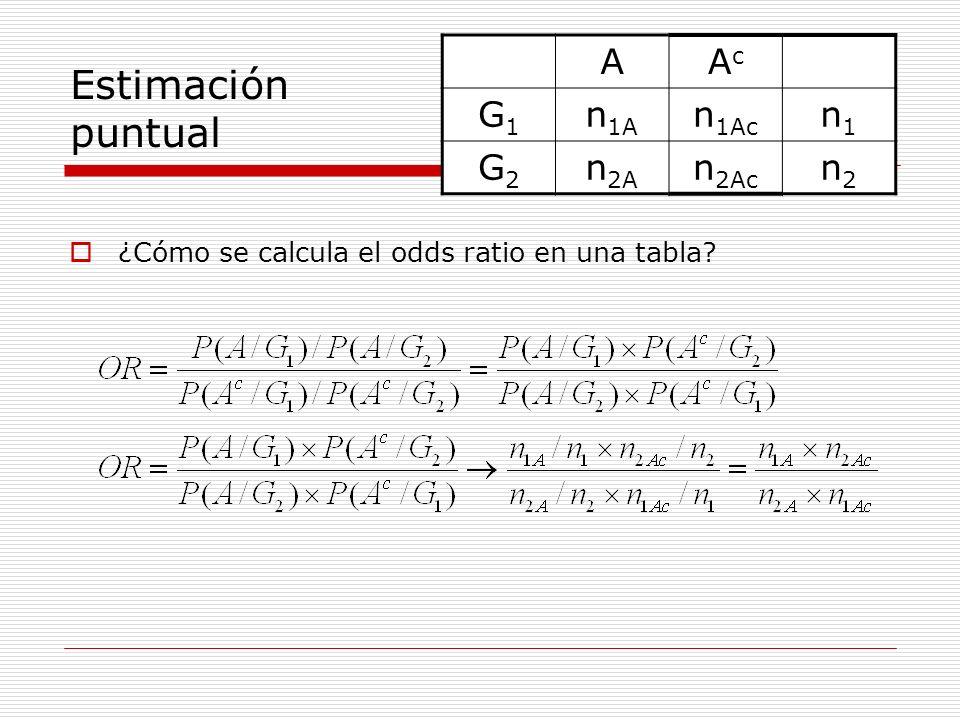 Estimación puntual A Ac G1 n1A n1Ac n1 G2 n2A n2Ac n2