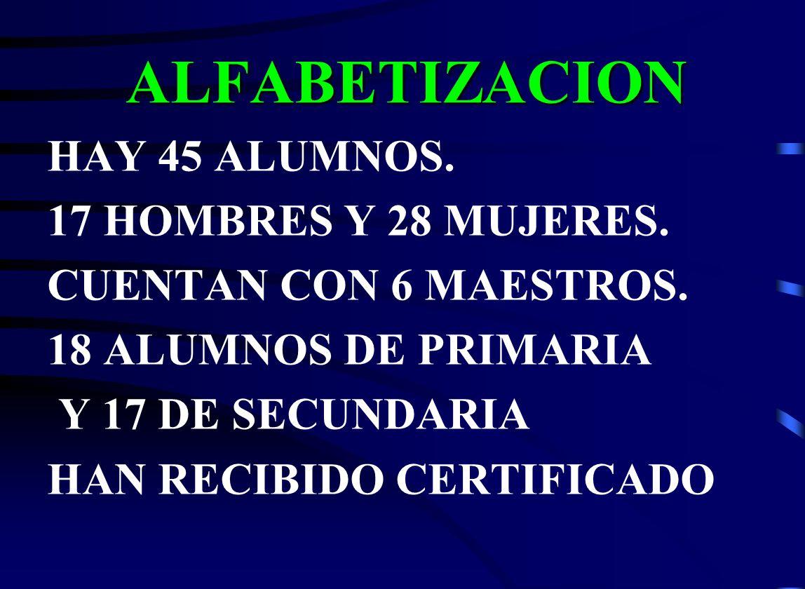 ALFABETIZACION HAY 45 ALUMNOS. 17 HOMBRES Y 28 MUJERES.