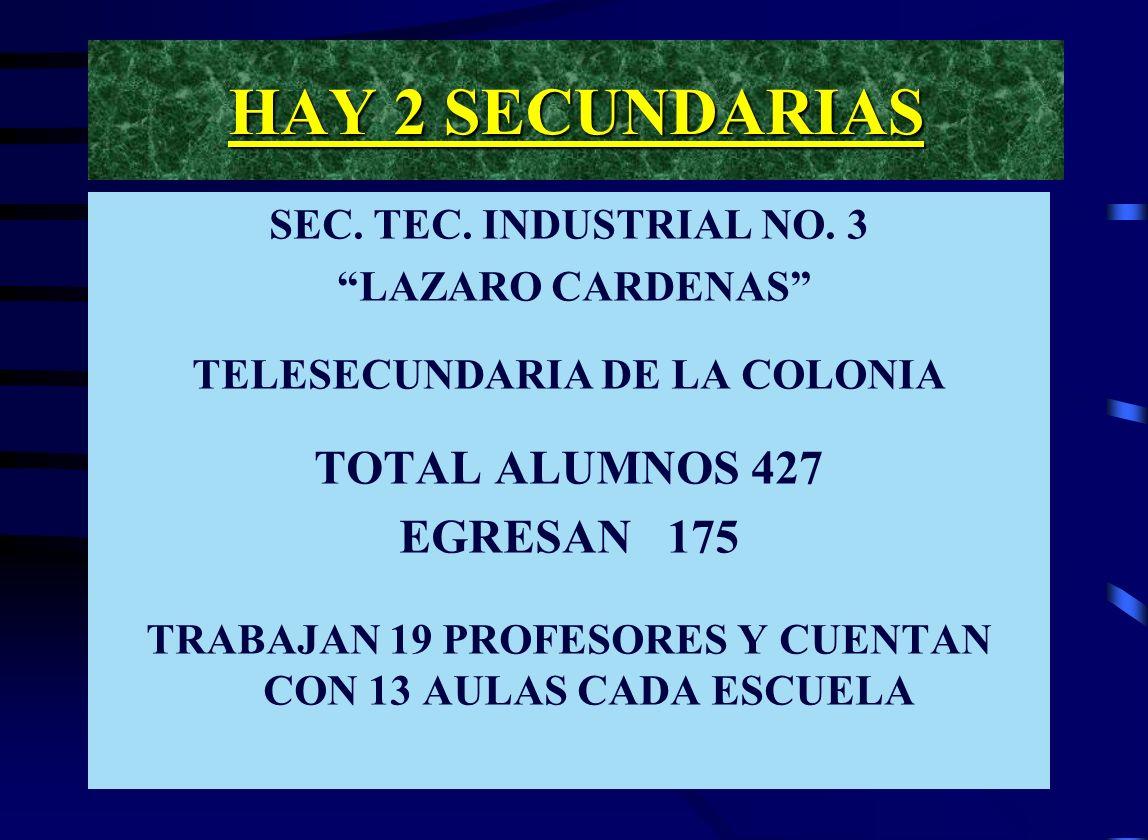 HAY 2 SECUNDARIAS TOTAL ALUMNOS 427 EGRESAN 175