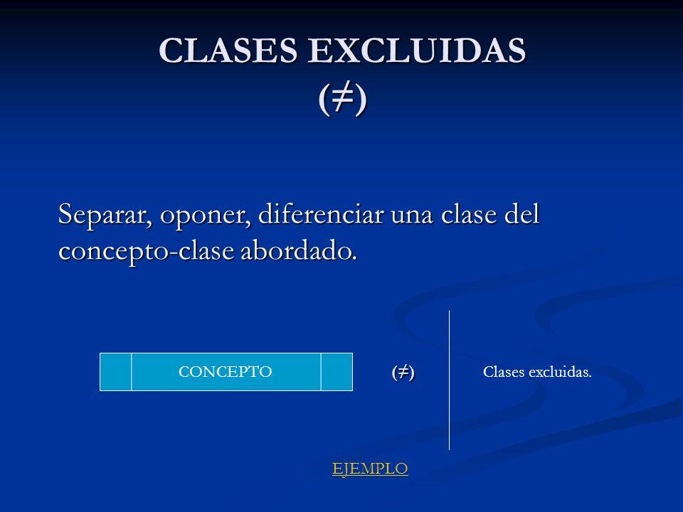 CLASES EXCLUIDAS (≠) Separar, oponer, diferenciar una clase del concepto-clase abordado. CONCEPTO.